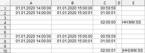 Rechenfehler bei Zeitdifferenzen seit LibreOffice_6.2.2_Win_x64